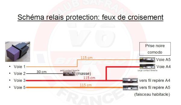 reportage_installation_relai_commodo_phare_safrane_5